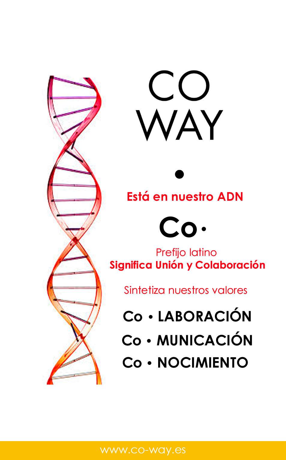 Mediación - Co Way
